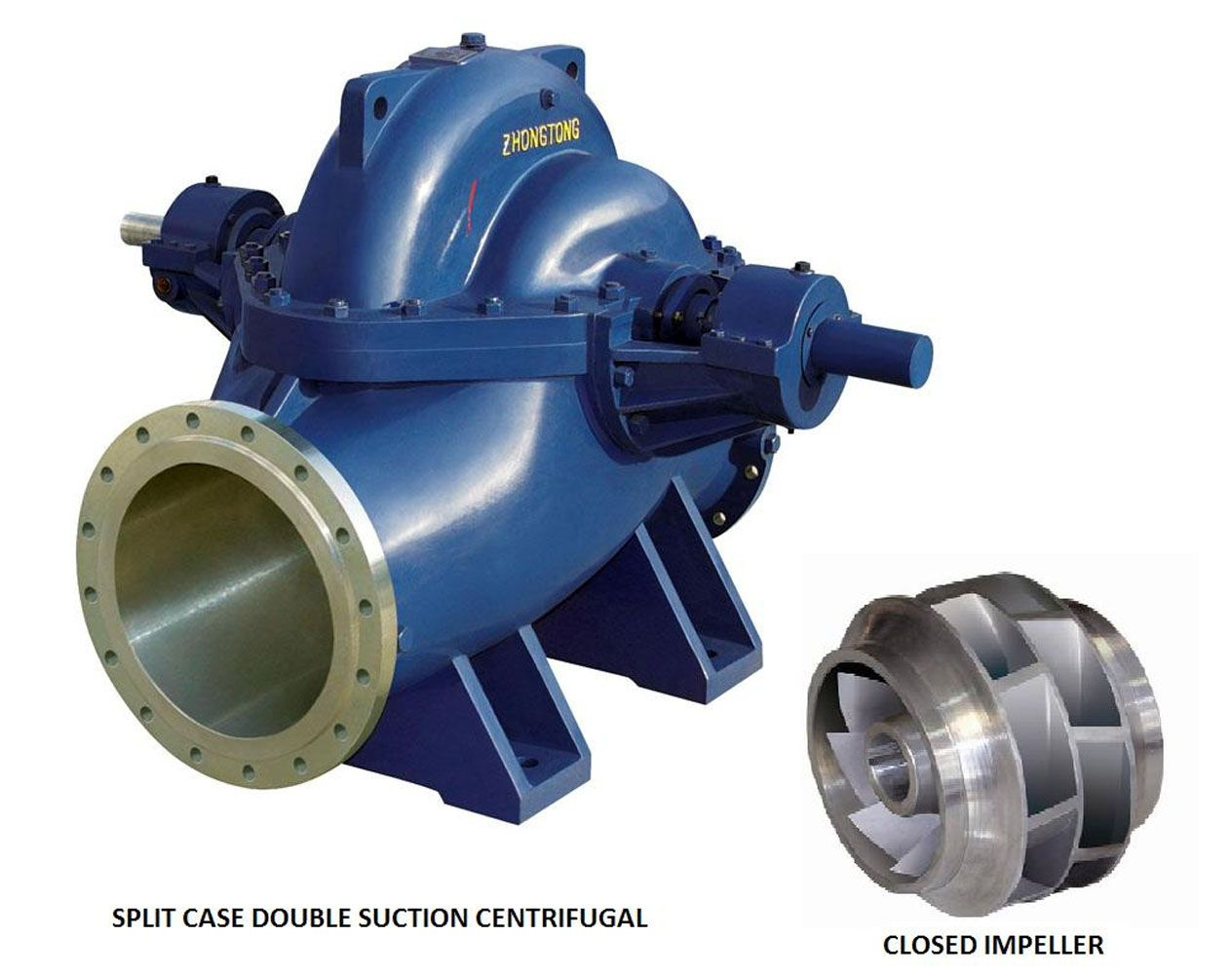 Split Casing Pump04